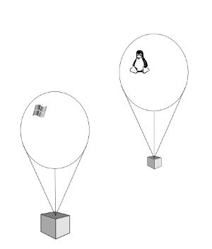 Linux's hot-air-balloon is more lightweight comparing to Windows's one, and better in levitation