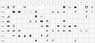 A table of some new icons supported by Unicode 6 and their addresses implemented using RichStyle font.